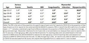 COVID-19 vs. Grippeimpfstoffe: Proportionale Berichtsquoten.