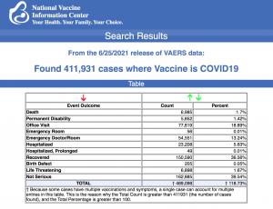 D'après les données VAERS publiées le 25 juin 21.