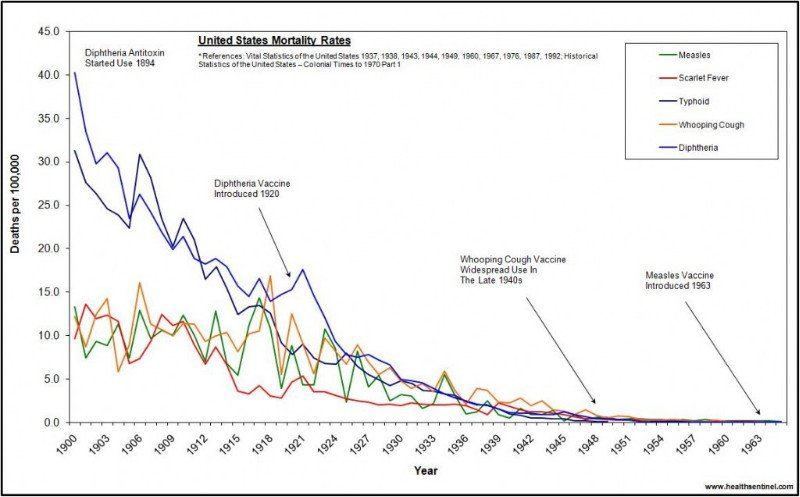 Italy Natural Disaster Statistics