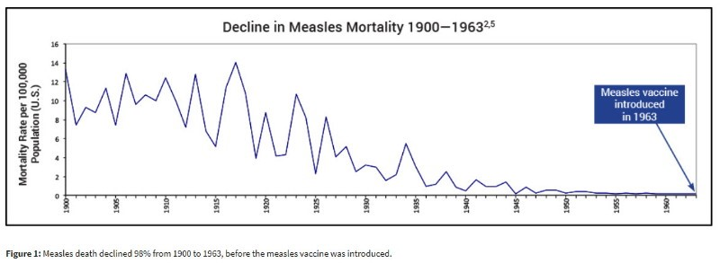 Decline-in-Measles-Chart.jpg