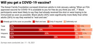 Will you get a COVID vaccine?