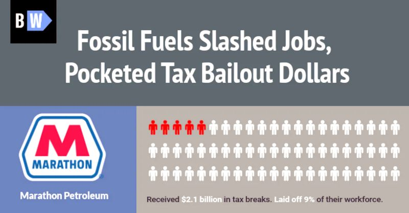 Last year was $8.2 billion less painful for 77 big fossil fuel companies.