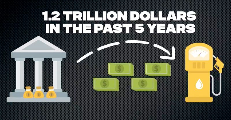1.2 Trillion Dollars in the past 5 years.