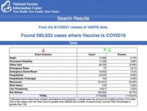 Fron the 8/13/21 release of VAERS data