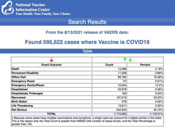 [Imagem: vaers-vaccine-injury-august-20-600x453.jpg]