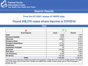 From the 6/11/21 Release of VAERS data