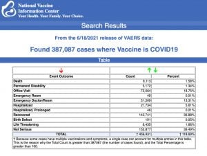 From the 6/18/21 release of VAERS data.